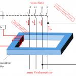 Elektrosicherheit - Learnchannel-TV.com