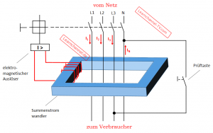 FI Schalter 300x188 - Fehlerstrom-Schutzschalter