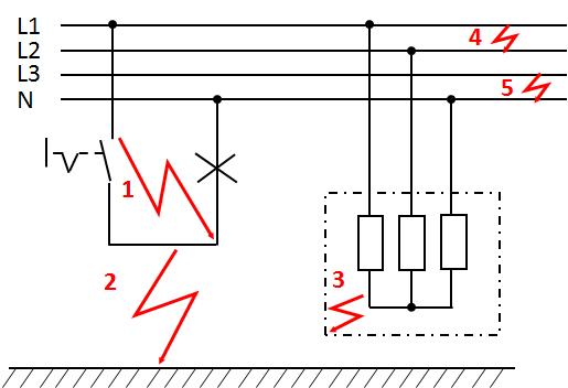 Fehlerarten - Test Elektrosicherheit