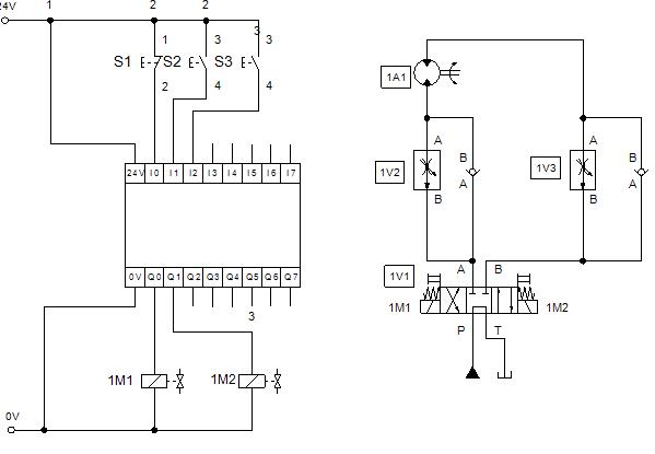 Hydraulic flow control valve application