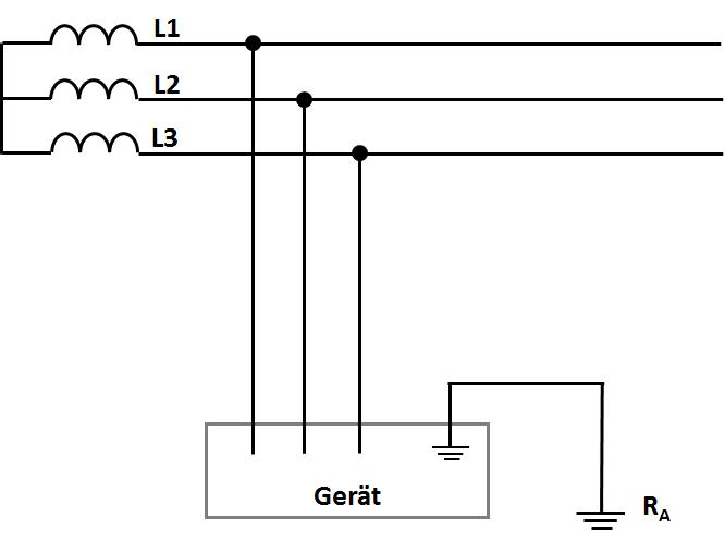 IT-Netz