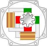 Motores eléctricos - Learnchannel-TV.com
