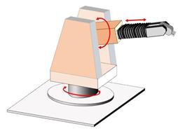 RRP Robot - Classification robot