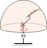 RRP symbol - Classification robot