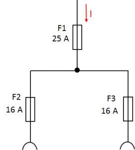 Selektivität 271x300 - Automatisches Abschalten