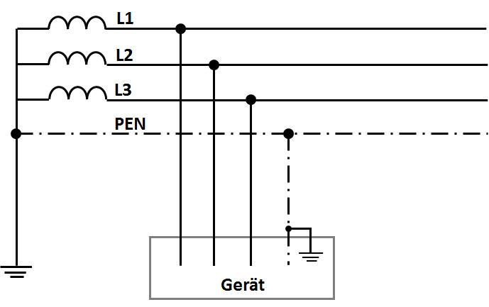 TN-C Netz