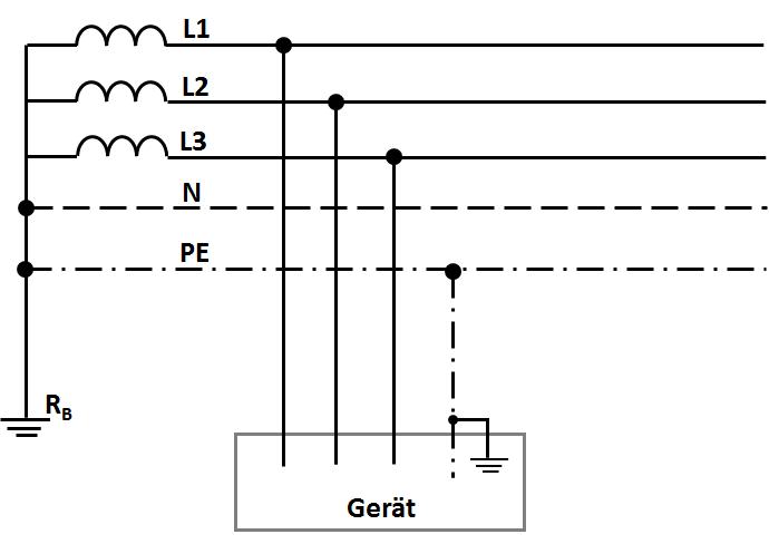 TN-S-Netz