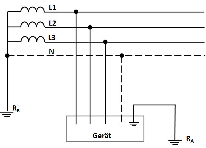 TT-Netz