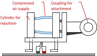 electropneumatic gripper 1 - Robot gripper