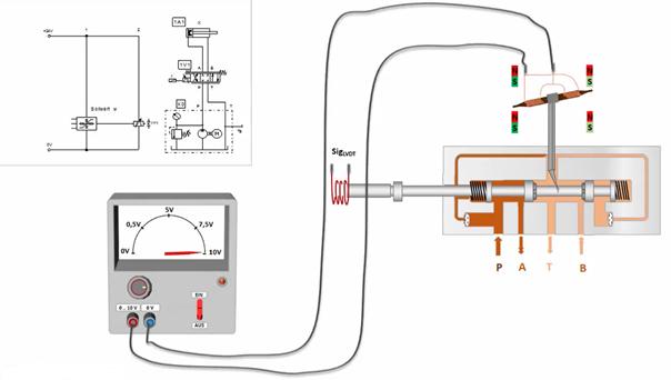 hydraulics servo valve