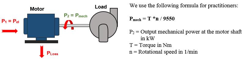 motor as an energy converter