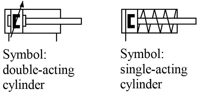 pneumatic cylinder symbol