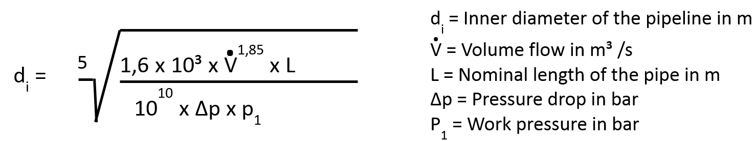 Approximation equation for calculating the pipe inner diameter