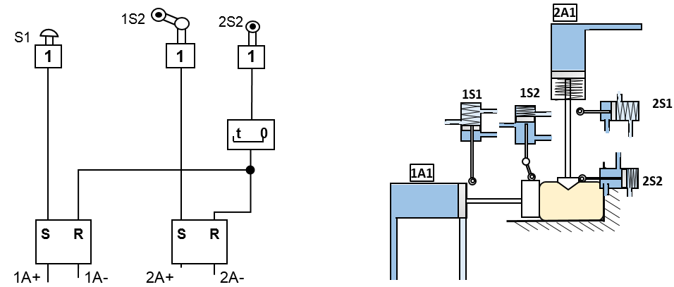 Pneumatic work order - logic plan