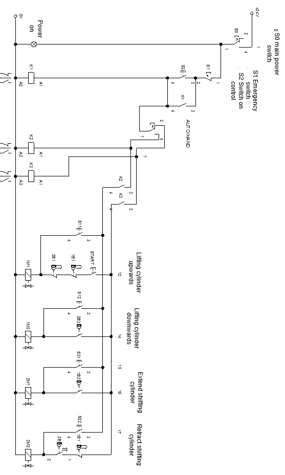 electropneumatics sequence control solution - sequence control