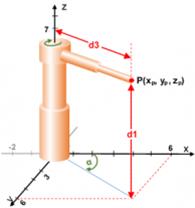 robot coordinates work order - Coordinate transformation