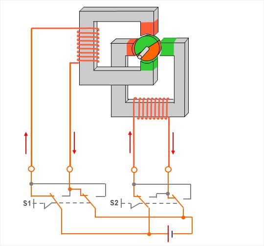 Function stepper motor
