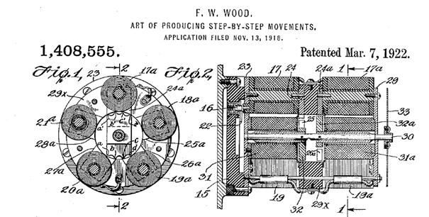 Stepper motor history