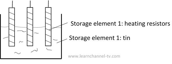 Closed-loop control - Multiple storage element ( P-Tn)