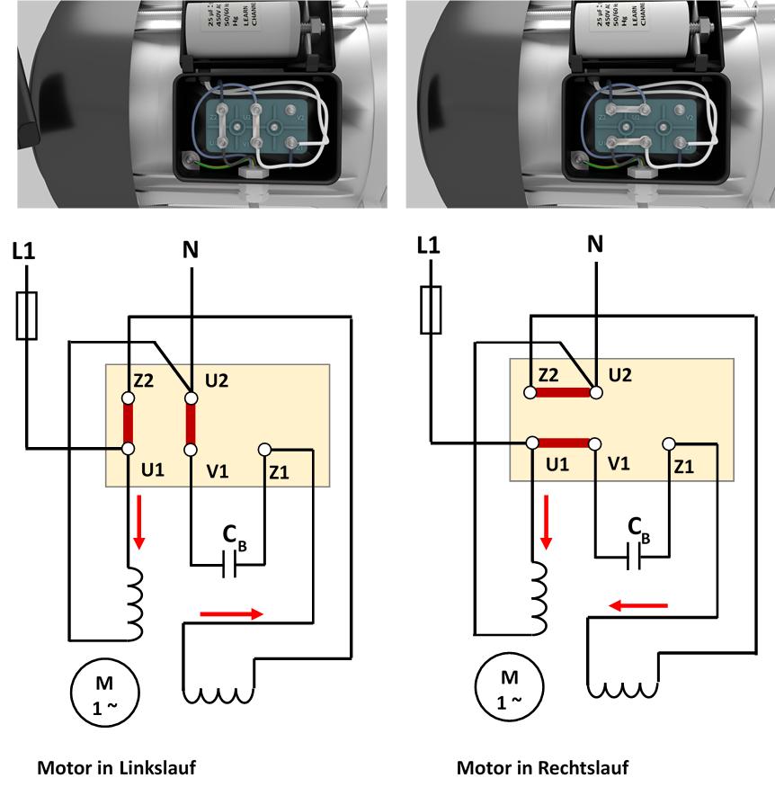 Drehrichtungsumkehr Kondensatormotor