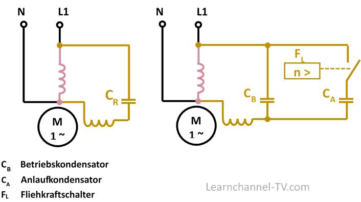 Schaltung Kondensatormotor