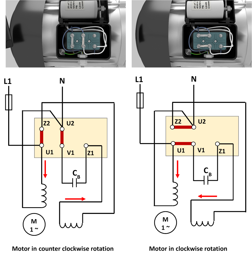 Capacitor induction motor - how to change the sense of rotation