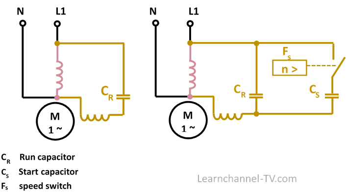 Capacitor induction motor - wiring