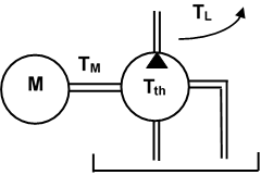 Mechanical efficiency of a hydraulic pump