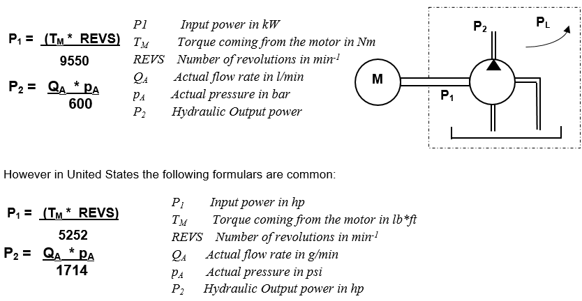 Overall efficiency of a hydraulic pump