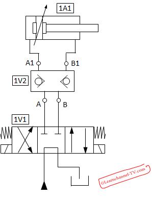Hydraulik - Doppel-Rückschlagventil entsperrbar - Schaltung
