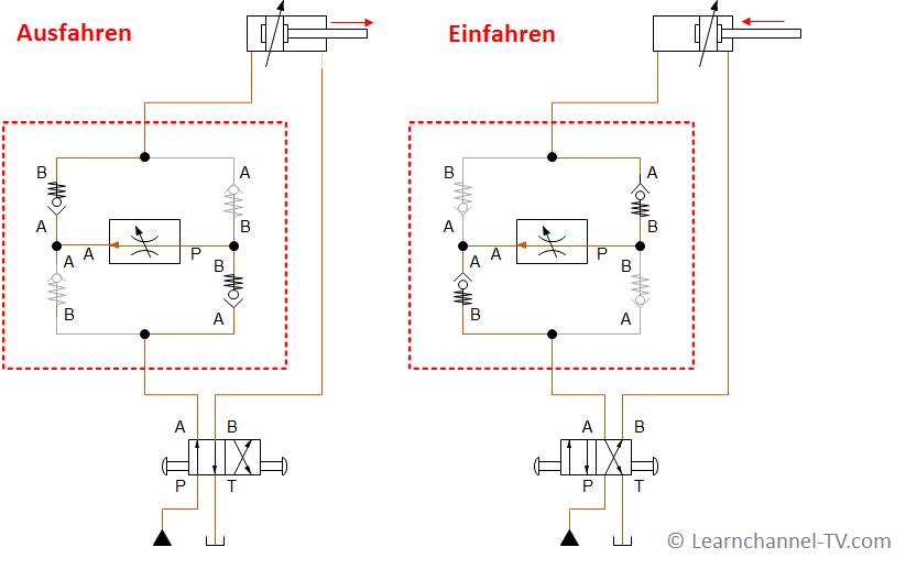 Graetzschaltung Lösung - Stromregelventil