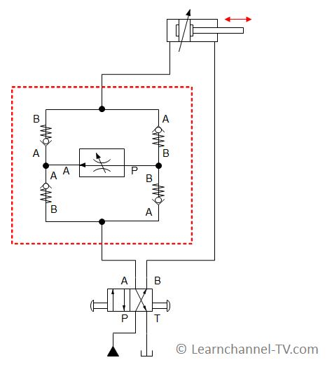 Graetzschaltung - Stromregelventil