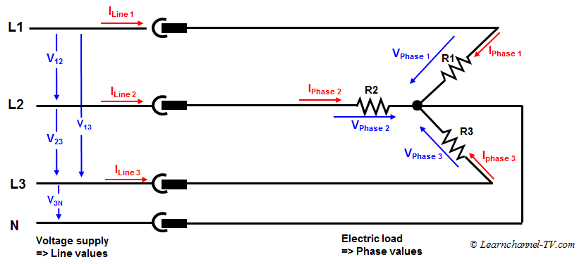 3 Phase Current - Star-connection - Voltage and Current values