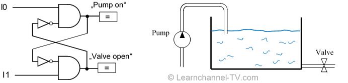 Interlocking Outputs in PLC