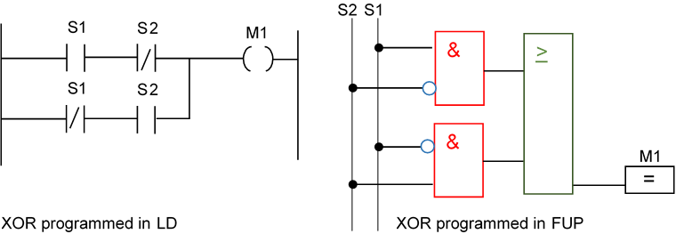 Learning PLC - XOR in LD and FUP