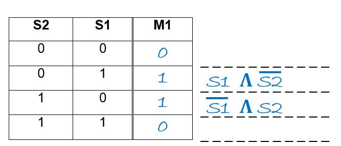 SPS Schaltungsentwurf