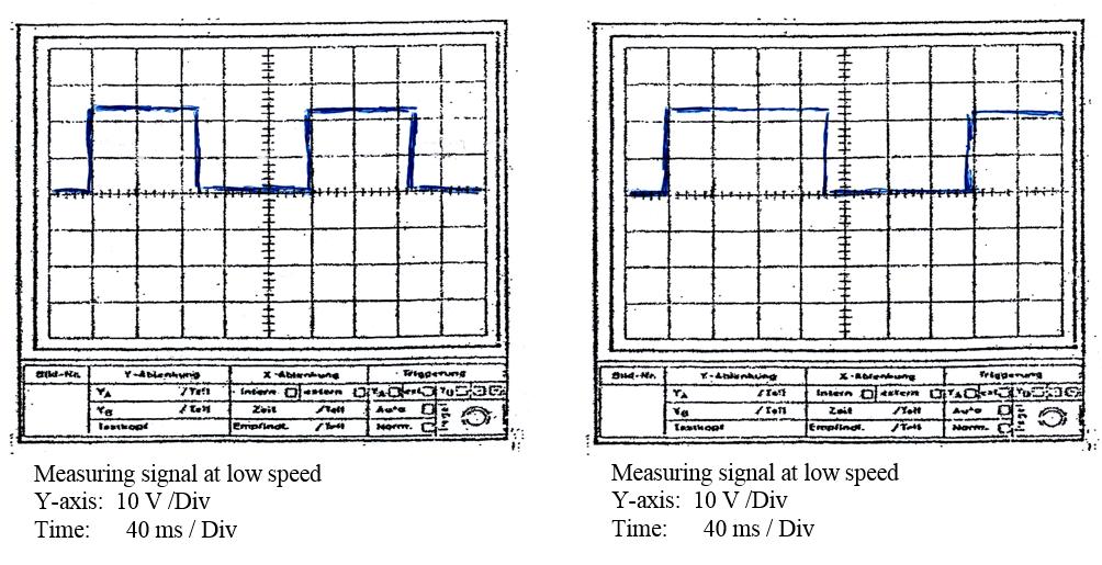 work order encoder signal