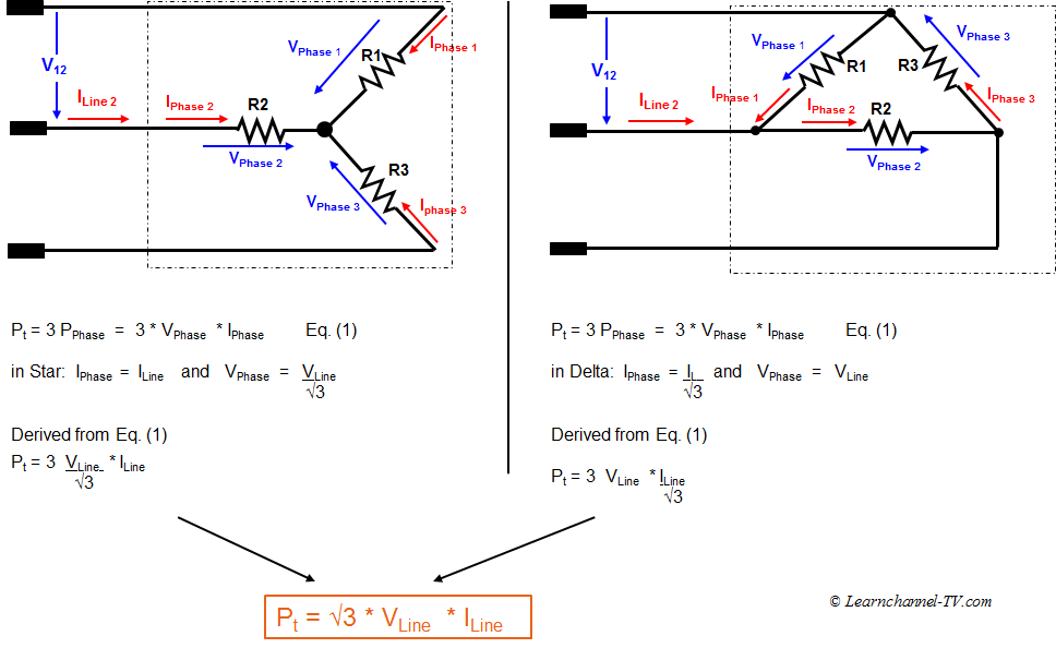 3 Phase Current - how to determine the power from the line values