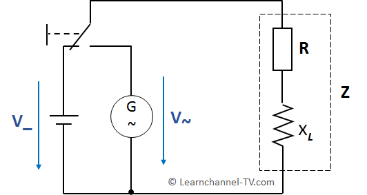 Real world Inductor - how to determine the ohmic resistance and the Impedance