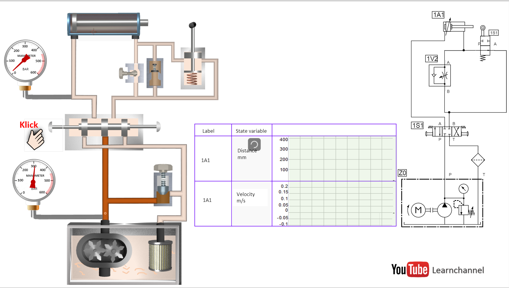 Hydraulik - interaktiv