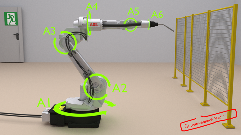 Robot joint coordinates - Learnchannel
