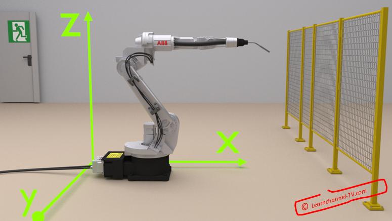 Roboter Welt-Koordinatensystem Learnchannel-tv.com