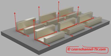 Robotics - Workpiece Coordinate System