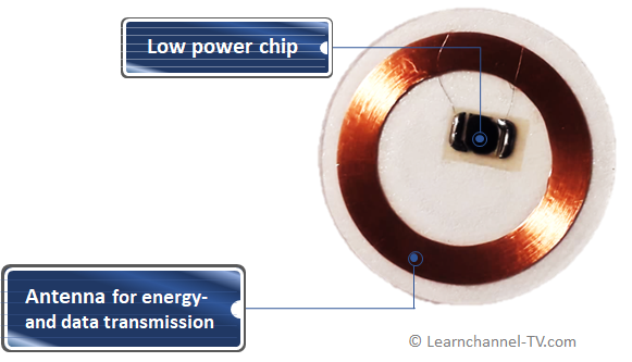 RFID - Passive Transponder