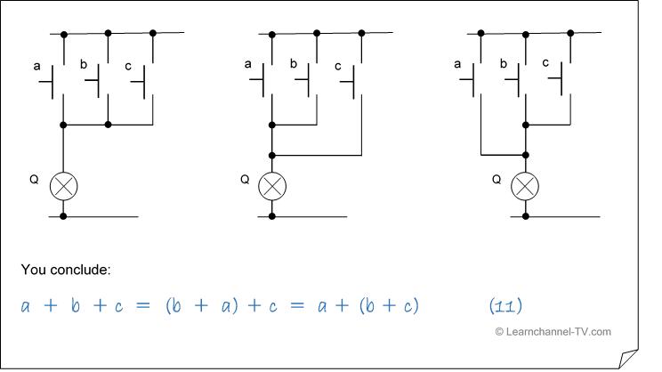 Simplifying by using Boolean algebra - Associative rule
