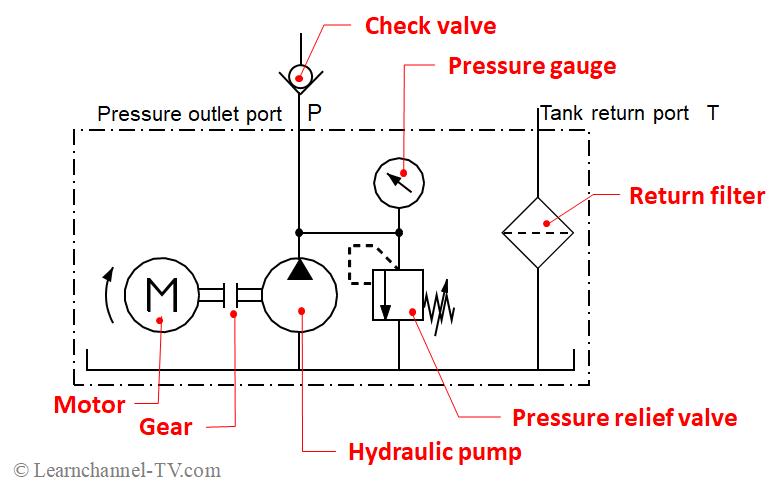 Hydraulic Power Pack - symbol